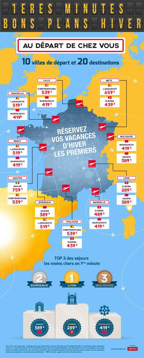Top 3 des Destinations Soleil en Hiver au départ de Province | TUI Acquisition > Vielle Eveille | Scoop.it