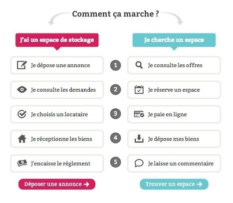 Jestocke.com déménage le concept de self-stockage chez les ... | stockage entre particuliers | Scoop.it