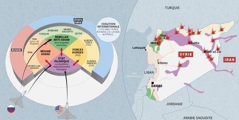 Comprendre la situation en Syrie en 6 minutes   HG Sempai   Scoop.it