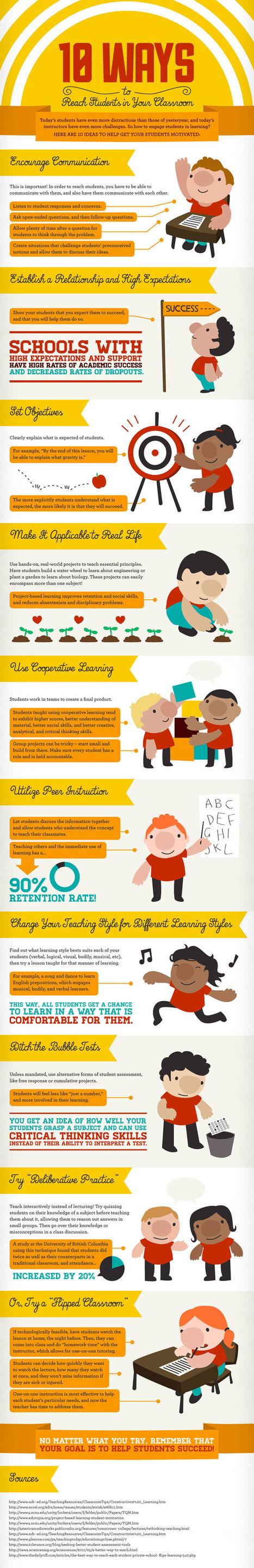Δέκα τρόποι για να παρακινήσουμε τους μαθητές μας στην τάξη | Μέσα και έξω από την τάξη! | Scoop.it