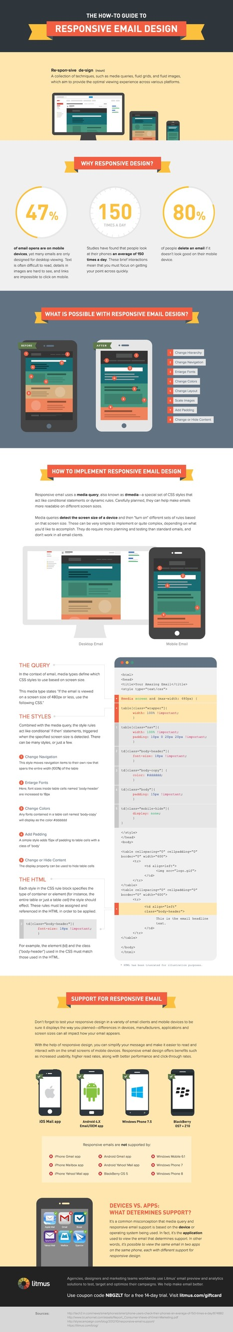 The How-To Guide to Responsive Email Design [Infographic] | GoGo Social - Grab Bag | Scoop.it