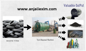Tyre Recycling Plant / Waste tyre recycling plant / Waste tyre pyrolysis plant - tyrerecyclingplant.info | Deepit | Scoop.it