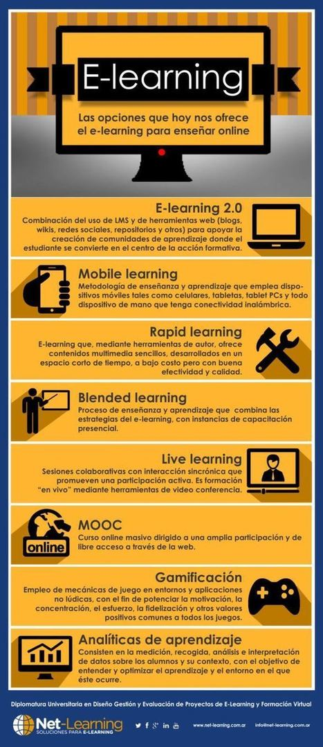e-Learning - 8 Modelos de Enseñanza y Aprendizaje | Infografía | Digital Learning Guide | Scoop.it