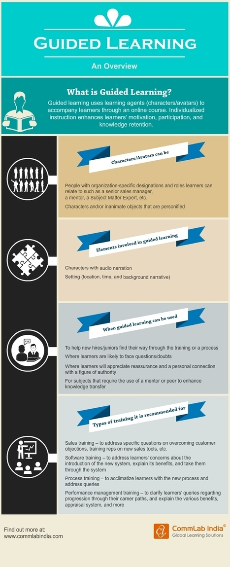 Guided Learning in eLearning – An Overview [Infographic] | eLearning Infographics | Scoop.it