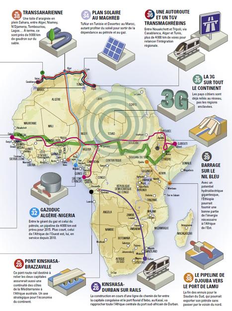 Développement : l'Afrique idéale | Développement : à la conquête de l'Afrique idéale | Ailleurs. | Scoop.it