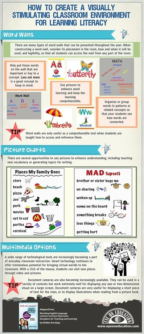 Infographic: How to Create a Visually Stimulating Classroom Environment For Learning Literacy > Eye On Education | Edtech PK-12 | Scoop.it
