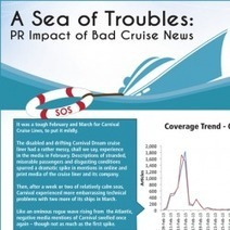A Sea of Troubles: PR impact of bad Carnival Cruise News | Visual.ly | Infographics | Scoop.it