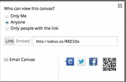 How would you fill an Edcanvas? | School Library Advocacy | Scoop.it