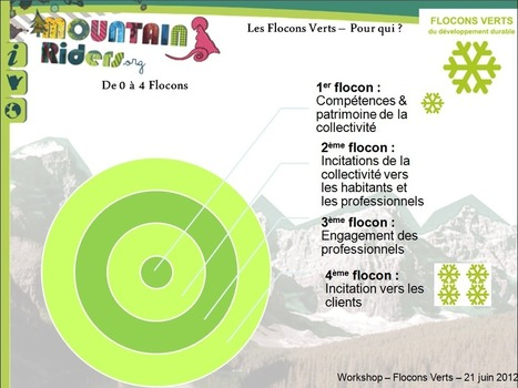 Les Flocons Verts : où on est-on ? via @Mountain_Riders | Labels et certifications de tourisme responsable | Scoop.it