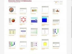 Clin d'oeil ressource : Ecole numérique | Wolfram Demonstrations Project: Ressources ... | ENT | Scoop.it