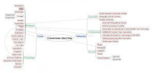 Connectivism Mind Map | Inquiry-Based Learning and Research | Scoop.it