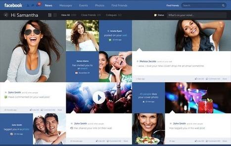 www.inkieto.com :: Agencia Web y Gráfica: El nuevo diseño de Facebook | Seo y Marketing | Scoop.it