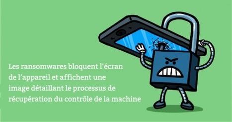 Ransomware : Deuxième menace la plus répandue en France selon une étude Bitdefender | Libertés Numériques | Scoop.it