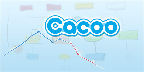 Create Great Diagrams Using Cacoo & Google Drive | Teaching 21st Century | Scoop.it
