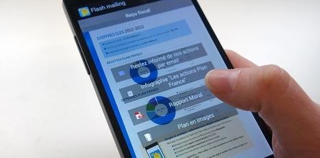Flash Mailing : quand La Poste réinvente, à l'aide d'une extension digitale, le média courrier | #Relation client | Scoop.it