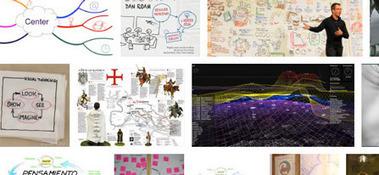 Mapas mentales y conceptuales | Herramientas Web 2.0 | Scoop.it
