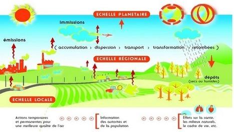 _l'air   Page santé - la pollution de l'air   Scoop.it