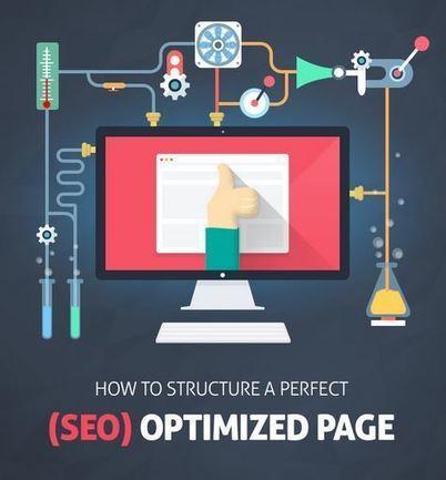Infographie référencement: Comment structurer parfaitement une page?   Outils Marketing & productifs pour TPE & PME   Scoop.it