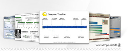 Timeline Maker Pro | The Ultimate Timeline Software | Making History Live | Scoop.it