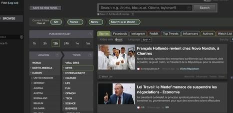 Spike. Outil de veille actu et médias – Les outils de la veille | Les outils du Web 2.0 | Scoop.it