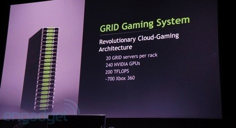 NVIDIA details the Grid, a card built for powering cloud computing | Cloud Central | Scoop.it