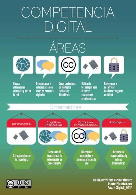 Competencia digital: Áreas y dimensiones #infografia | ESL RESOURCES | Scoop.it