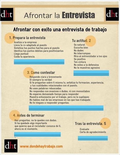 Como hacer bien una entrevista de trabajo. #Infografía | EMPRENDEDURÍA | Scoop.it
