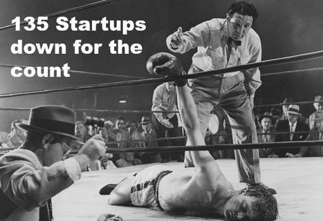 135 Startup Failure Post-Mortems | Public Relations & Social Media Insight | Scoop.it