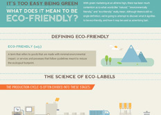 It's Too Easy Being Green — What Does It Mean To Be Eco-Friendly | green infographics | Scoop.it
