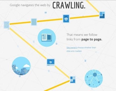Infographie : comment marche une recherche Google | digistrat | Scoop.it
