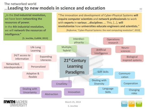 The Networked World | EDUcation CHANGE | EDUcation 4.0 [pdf] | E-Learning Methodology | Scoop.it