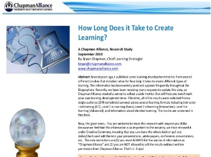 How Long Does it Take to Create Learning? | Learning | Scoop.it