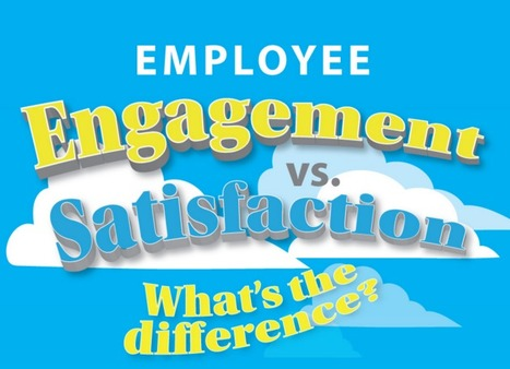 employee satisfaction vs employee engagement Employee engagement surveys, sample questions questionnaires to measure employee satisfaction, attitude, and performance with actionable results an employee.
