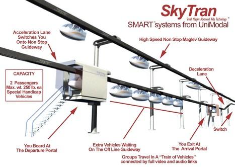 Le Sky Tran : l'Autolib' du futur ? | Mobilité durable | Scoop.it