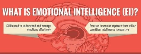 A Beautiful Graphic on Emotional Intelligence | iEduc | Scoop.it
