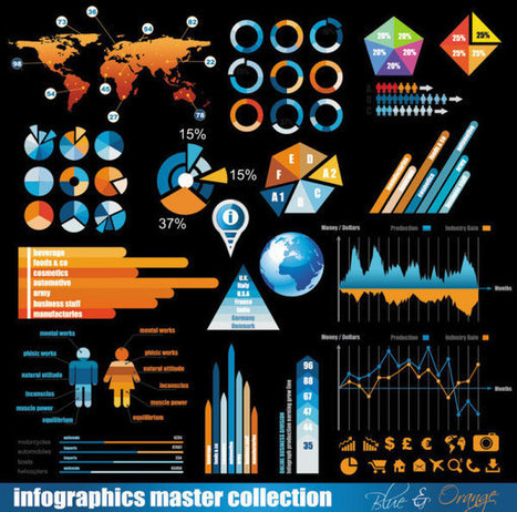 Infographic Design Vector Elements: Resources for creating visualizations | The Facts I Am Interested in ! | Scoop.it