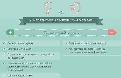 VPS по сравнению с выделенным сервером | Украинский телекоммуникационный портал | Базы данных | Scoop.it