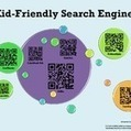 Kid-Friendly Search Engines QR Poster | דוגמאות לפעיליות מתוקשבות | Scoop.it