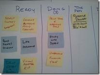 The Pen: Managing Stalled Tasks | Personal Kanban | Durff | Scoop.it
