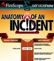FireScope Announces Out-of-the-Box Integration with Service-Now | Mark Lynd | Scoop.it