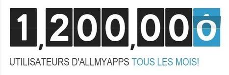 Allmyapps compte désormais plus d'1,2 million d'utilisateurs tous les mois | Allmyapps Le Mag | Scoop.it