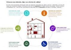 Desarrollan un web que informa sobre la accesibilidad en viviendas   Atención a la diversidad - Vamos al cole   Scoop.it