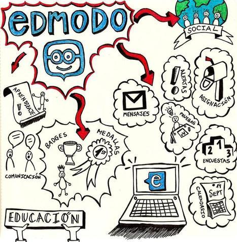 Redes sociales e hiperconexión: #vigoredes | Orientación Educativa - Enlaces para mi P.L.E. | Scoop.it