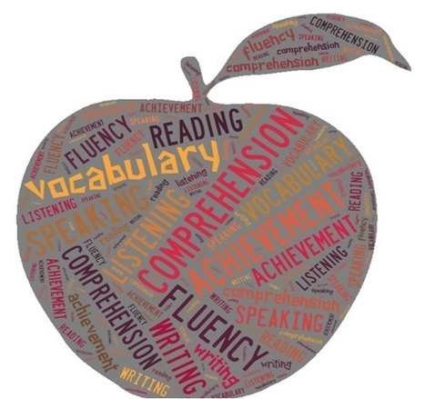 21 Digital Tools to Build Vocabulary | Learning Unlimited | Research-based Literacy Strategies | Teacher-Librarian | Scoop.it