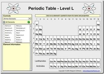 Aprender la tabla periódica de forma interactiva | OYR DIGITAL | Scoop.it