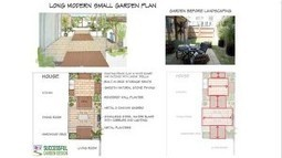 Small Garden Design Tips - Gardening Today Interview | Annie Haven | Haven Brand | Scoop.it