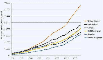 Golden Age of Healthcare: Open Health Data   Open Health Data   Scoop.it