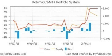 Forex RobinVOL   Forex Robots   Scoop.it