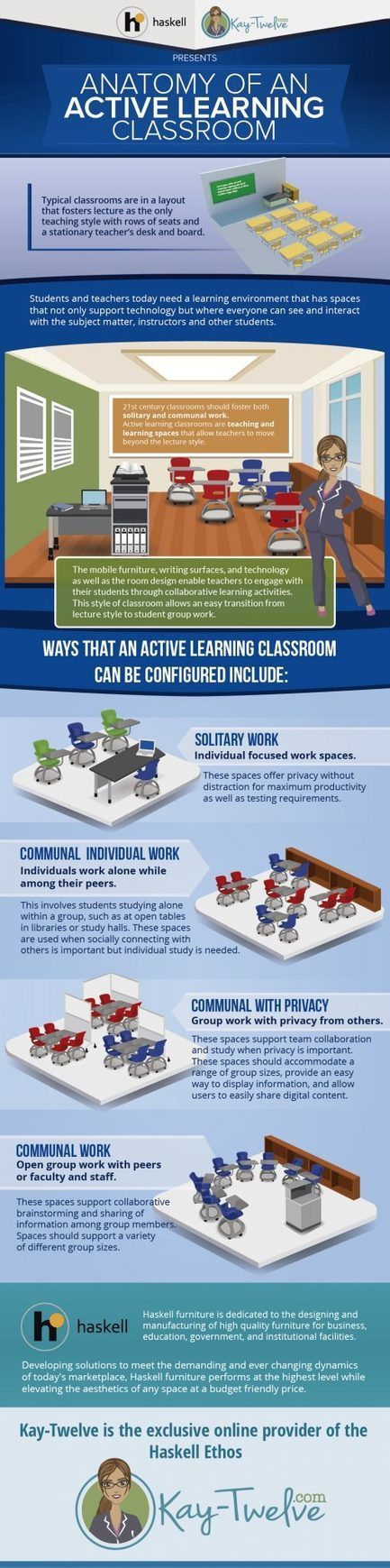 Anatomy of an Active Learning Classroom Infographic | 21st Century learning | Scoop.it