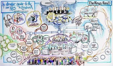 The Kings Fund use great visuals to unpick the politics & policy of the NHS   Facebook, non profits & digital   Scoop.it